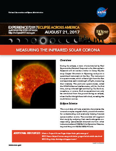 Eclipse Infrared Solar Corona PDF preview