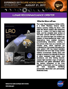 Eclipse LRO project preview