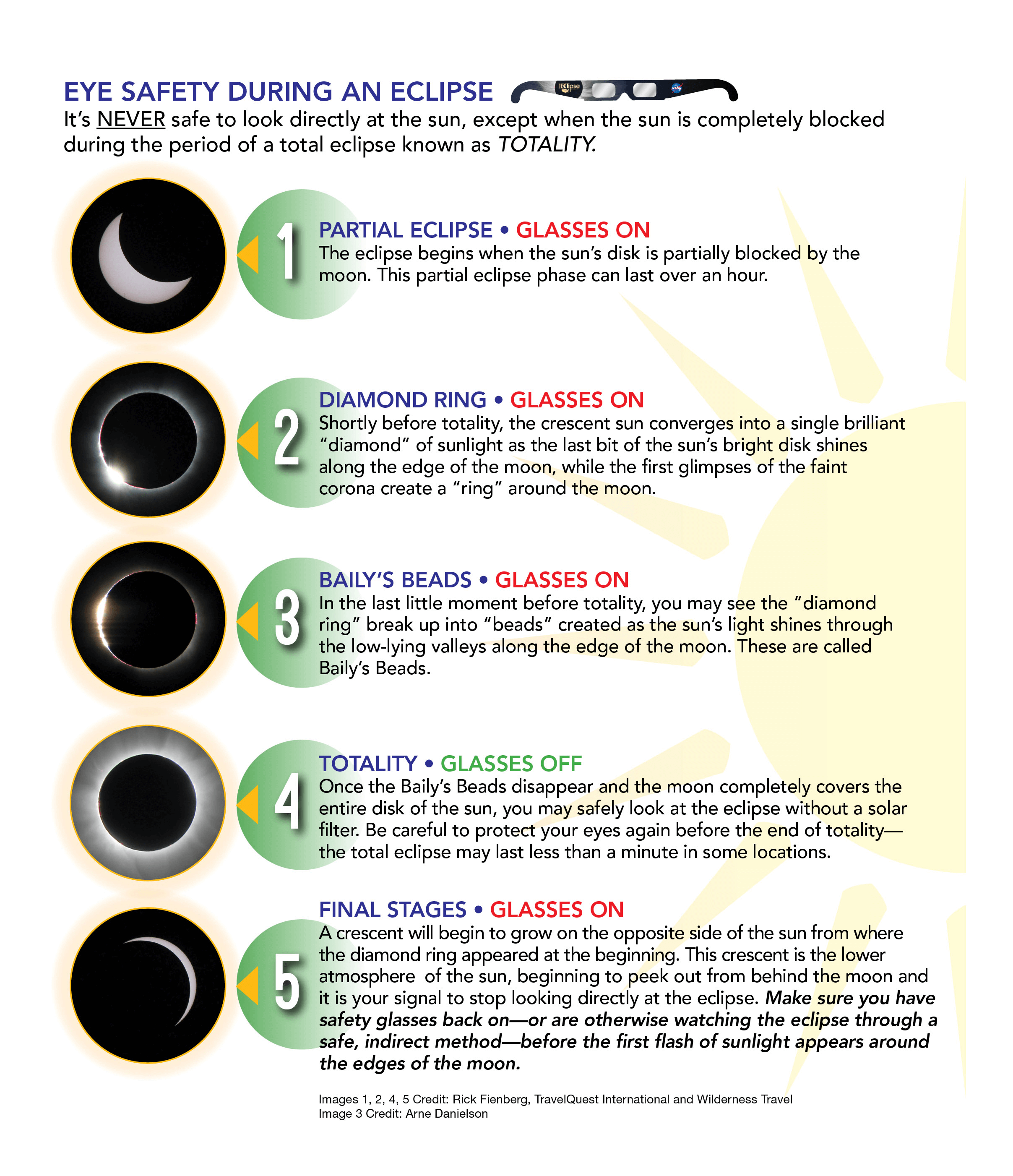 graphic about Printable Solar Eclipse Glasses identified as Eclipse: Who? What? Where by? Even though? and How? Over-all Sunshine