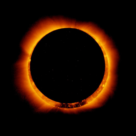 A PARTIAL ECLIPSE occurs when the moon passes in front of the sun