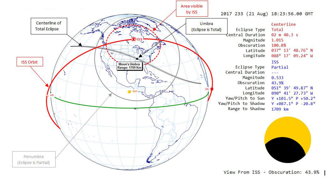 iss viewing location